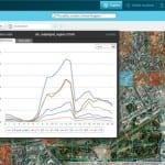 Smart Steps: la geolocalización y el geomarketing del futuro