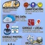 14 tendencias de la geolocalización para 2014