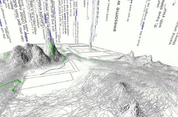Cómo usar 'Big Data' con mapas